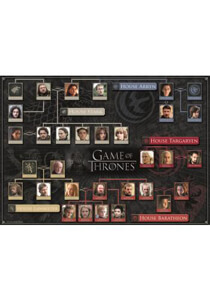 Game of Throne jigsaw